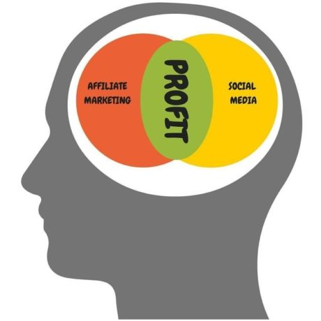 is affiliate marketing proven to work